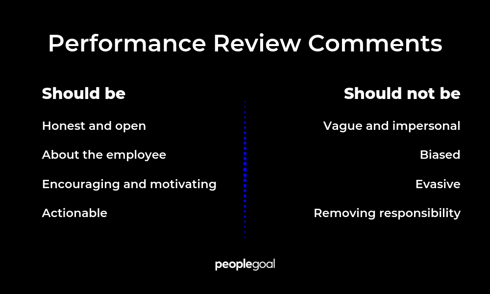 Performance Review Comments and Examples