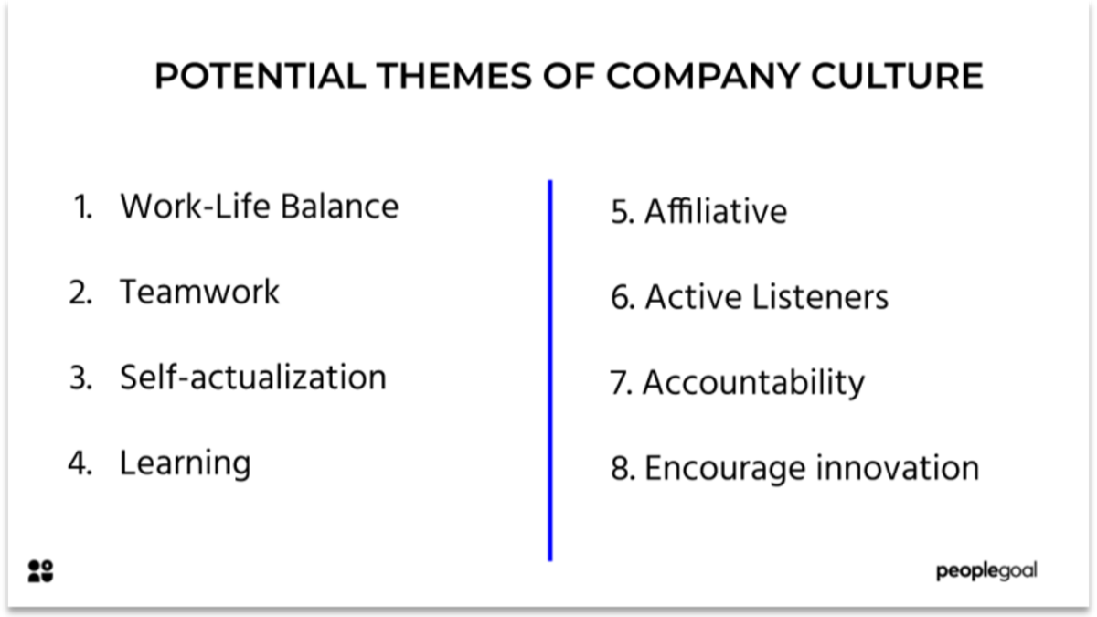 Potential Themes of Company Culture