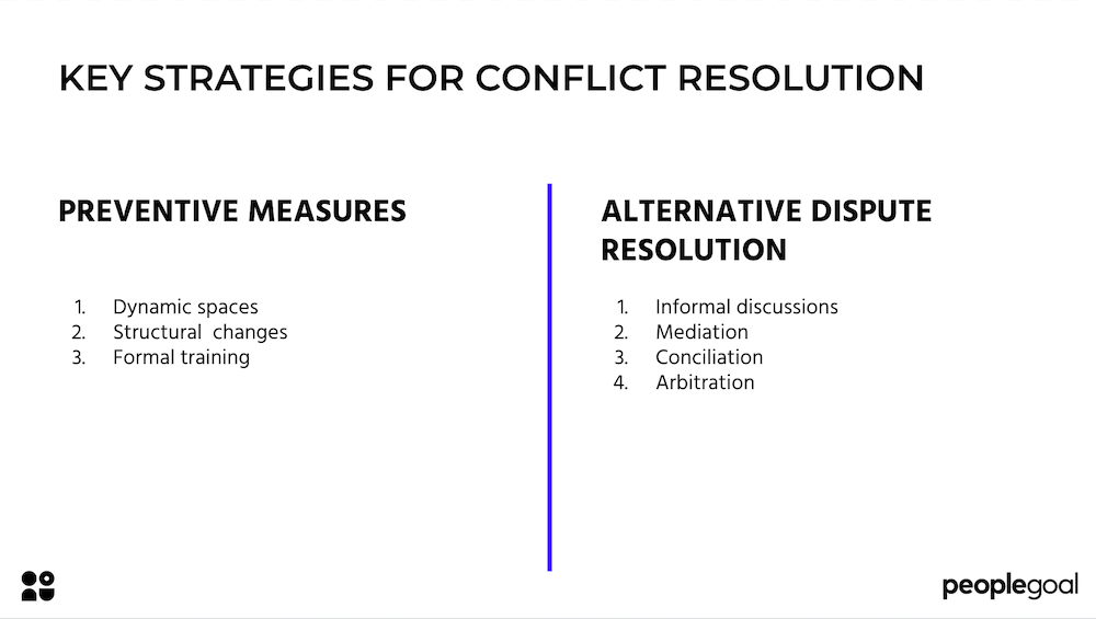 Conflict resolution as a manager strategies